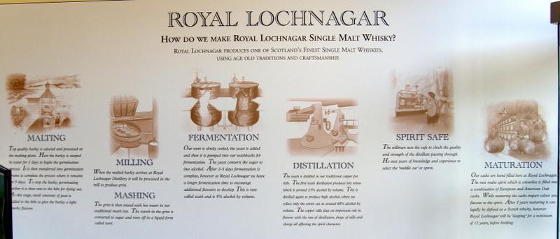 Royal Lochnagar7